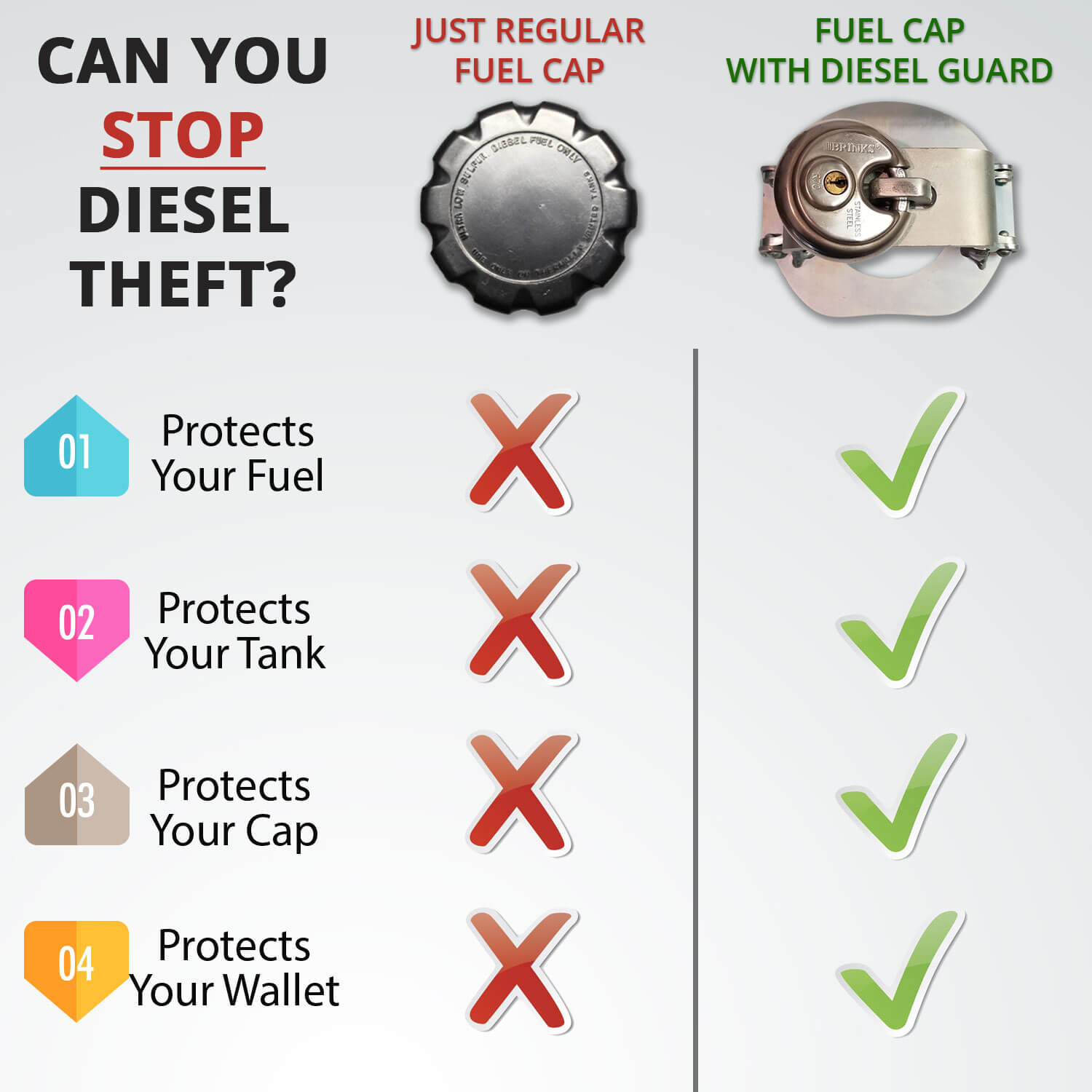 Infographic diesel guard